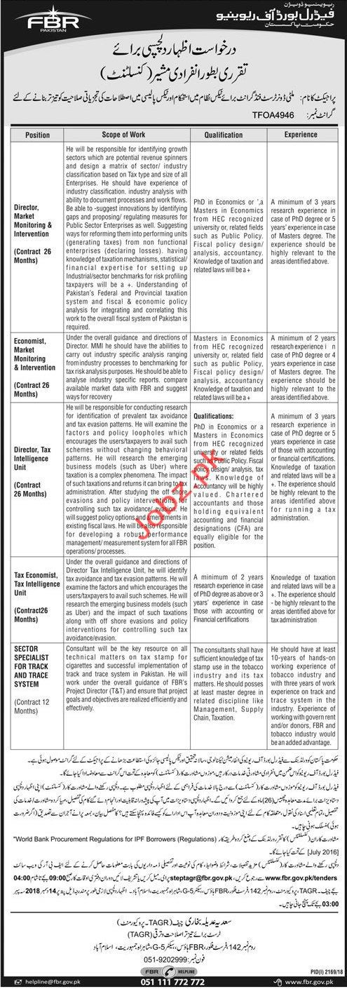 Federal Board of Revenue FBR Jobs 2018
