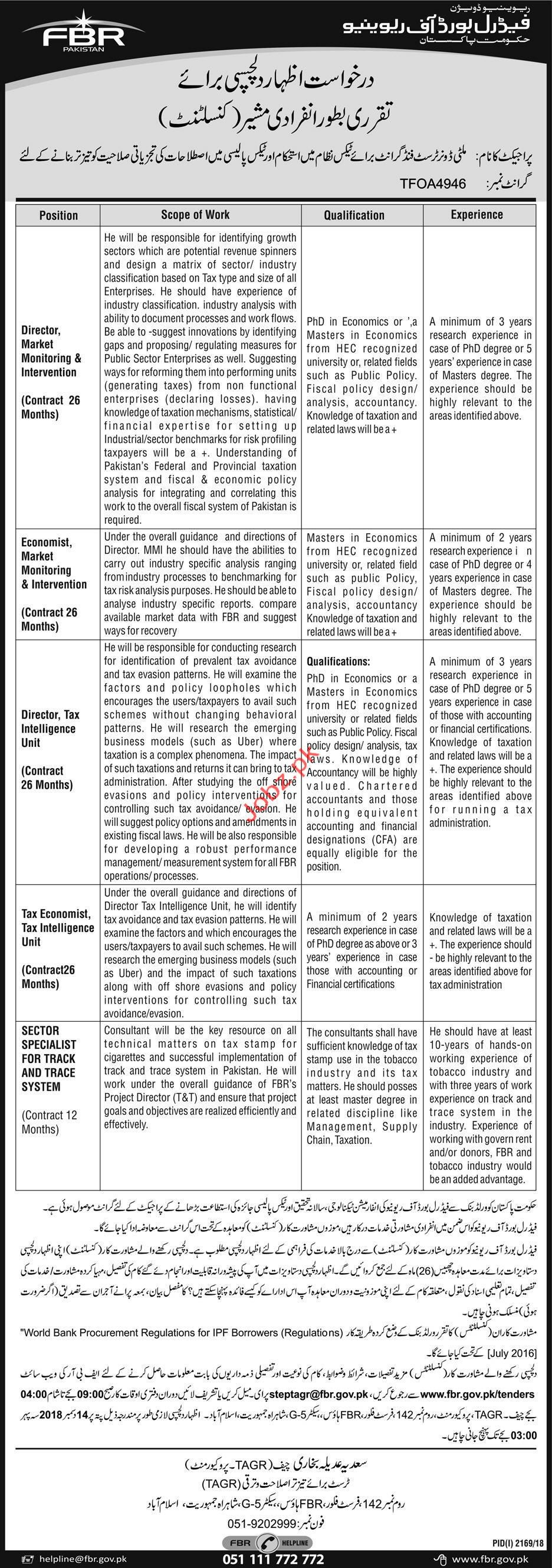 Director Marketing Jobs in Federal Board of Revenue FBR