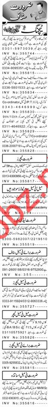Daily Aaj Newspaper Classified Teaching Jobs 2018