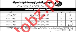 Fauji Infraavest Foods Limited NGO Jobs in Rawalpindi