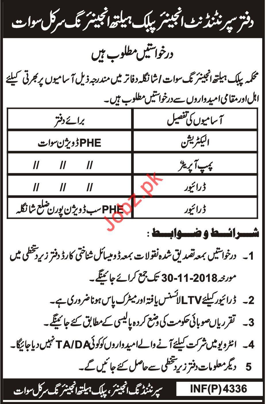 Public Health Engineering Circle Swat KPK Jobs 2018