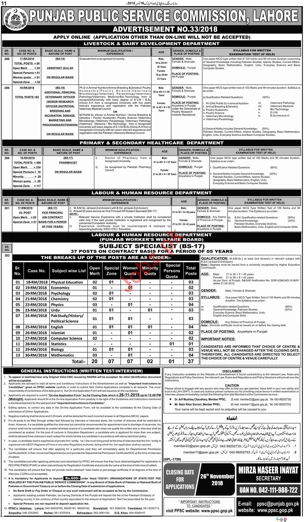 Punjab Public Service Commission PPSC Jobs 2018 Pharmacist