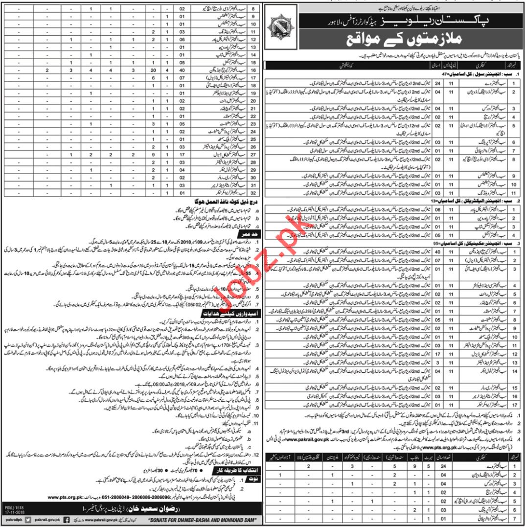 Pakistan Railways Jobs 2018 For Sub Engineers via PTS