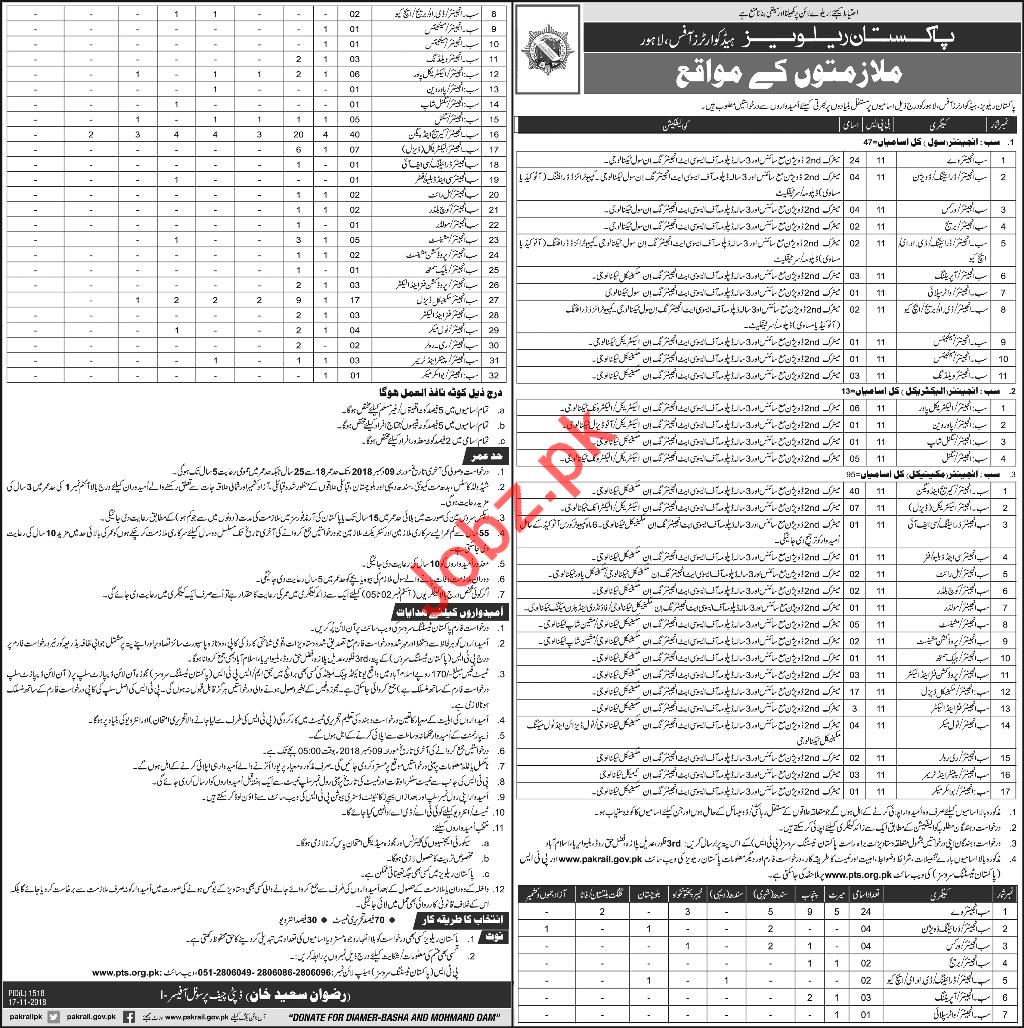 Pakistan Railways Headquarters Office Lahore Jobs via PTS