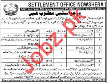 Settlement Office Nowshera KPK Jobs 2018