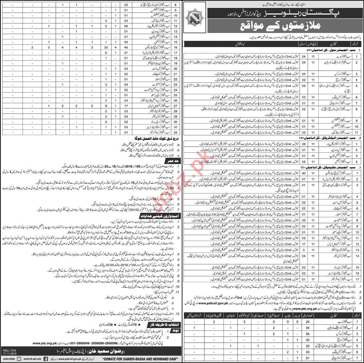 Pakistan Railways Sub Engineer Mechanical Careers