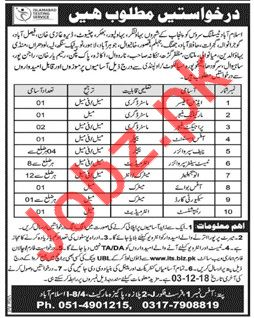 Islamabad Testing Service ITS Jobs 2018