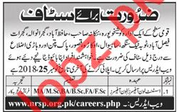 Assistant Loan Officer & Loan Officer Jobs 2018 in Lahore