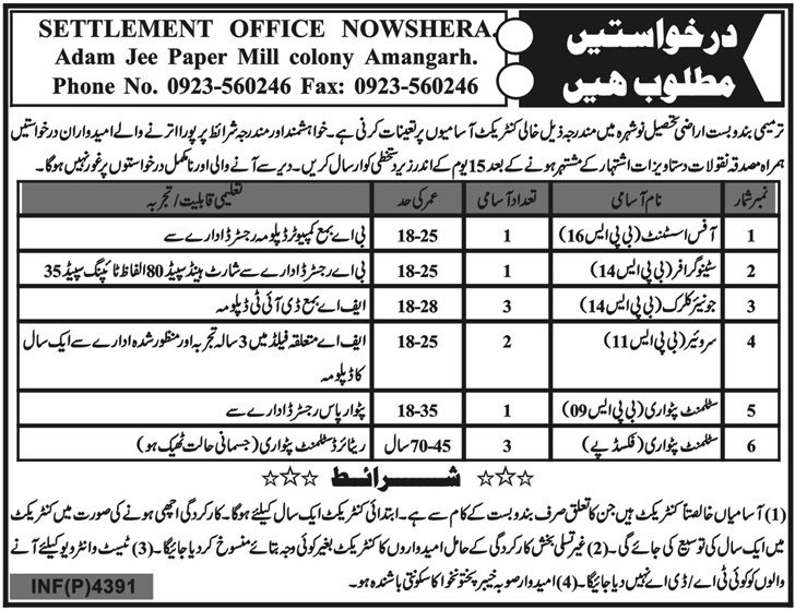 Adamjee Paper Mill Colony Amangarh Jobs 2018 for Clerks