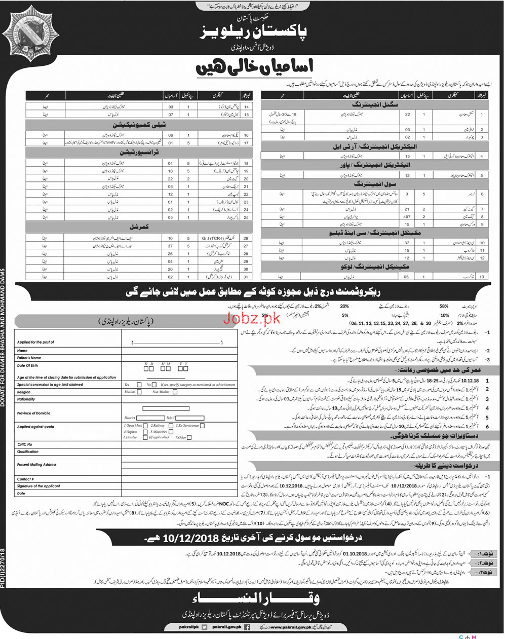 Recruitment in Pakistan Railway Rawalpindi Division