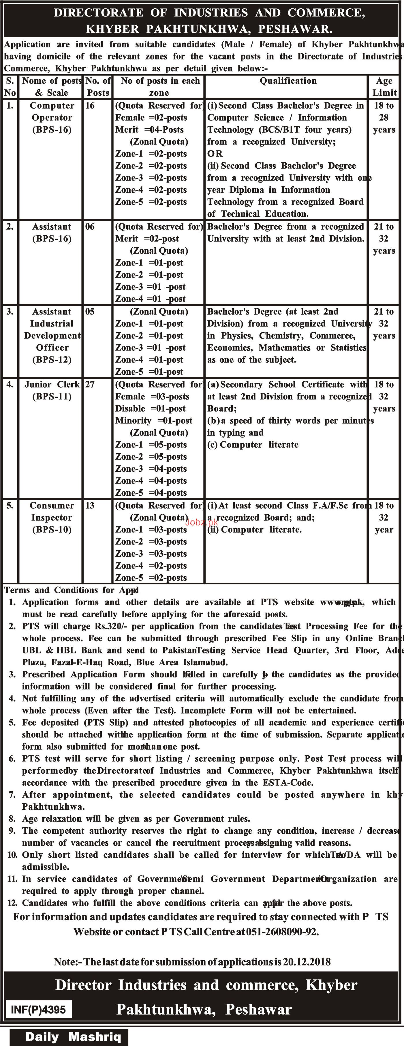 Directorate of Industries and Commerce KPK Peshawar Jobs