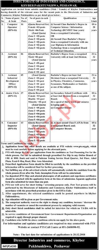 Directorate of Industries & Commerce Computer Operator Jobs