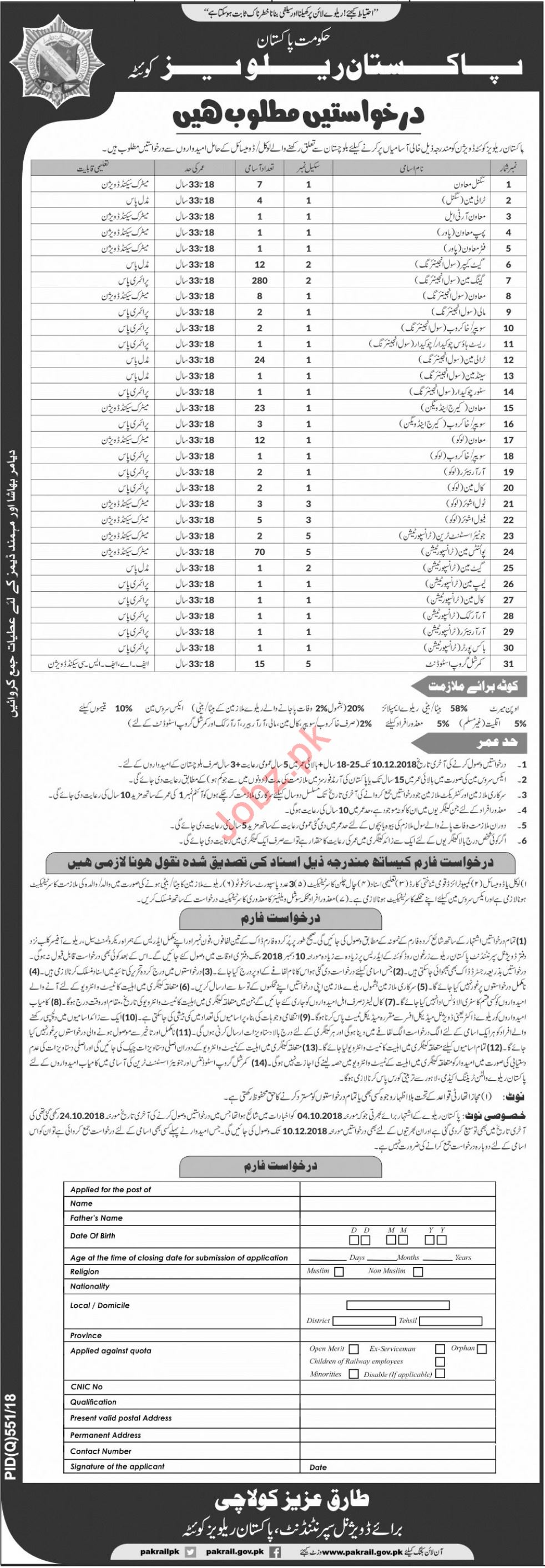 Pakistan Railways Quetta Gangman Civil Engineering Jobs