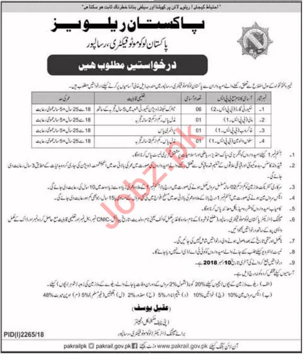 Pakistan Railways Locomotive Risalpur Security Guard Jobs