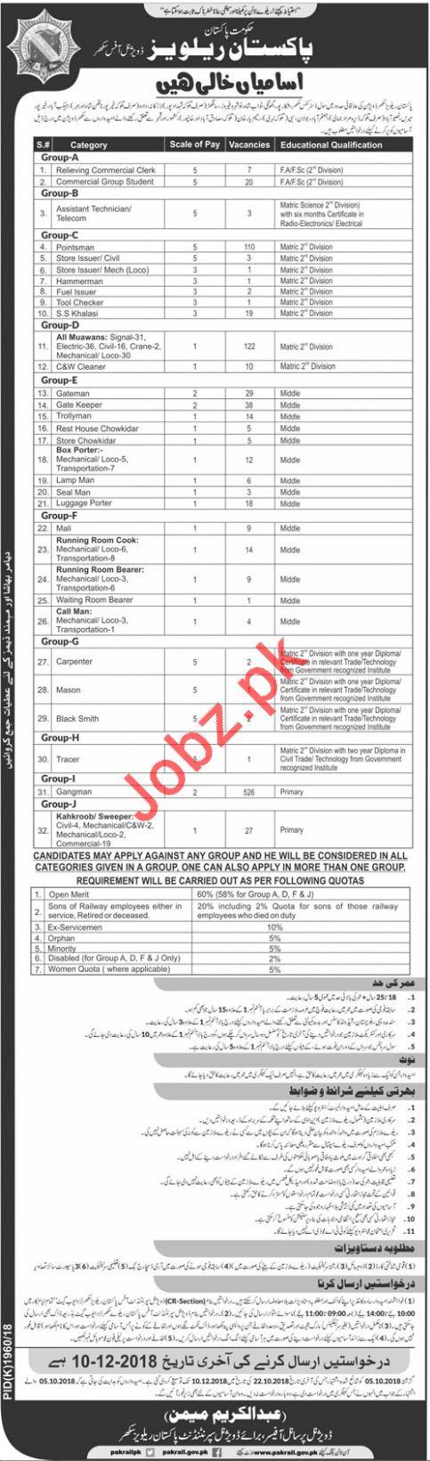 Pakistan Railways Sukkur Division Jobs 2018