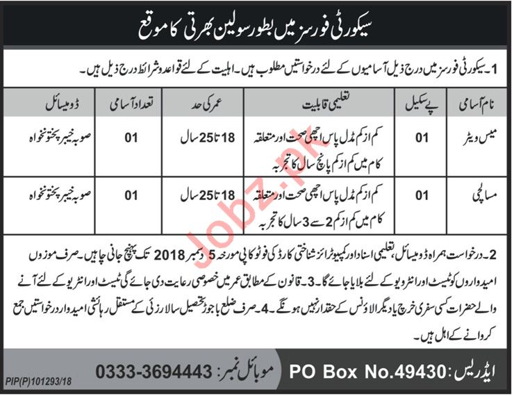 Mess Waiter Jobs in Security Forces