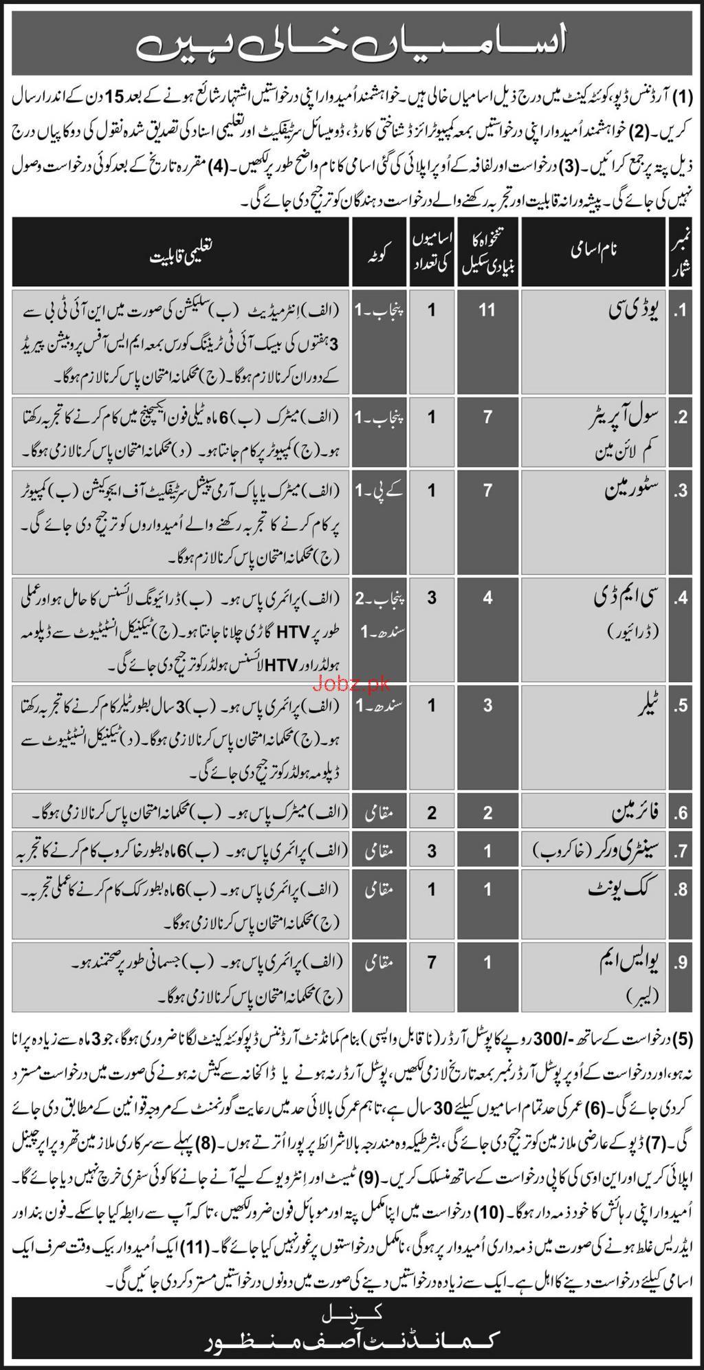 Ordinance Depot Quetta Cant Jobs