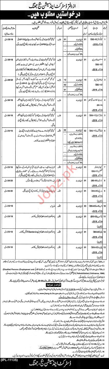 District & Session Judge Office Clerical Jobs 2018