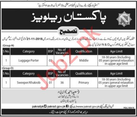 Pakistan Railways Multan Jobs 2018 for Luggage Porter