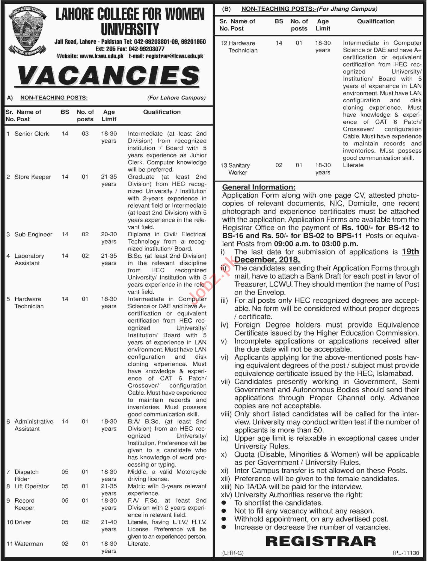 Lahore College for Women University LCWU Jobs 2018