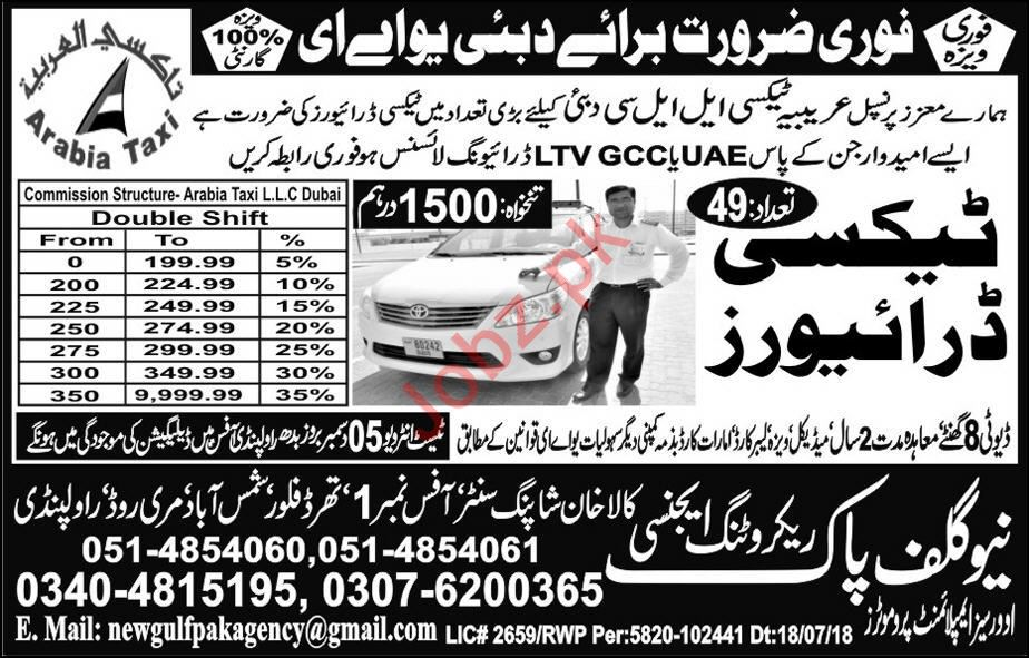 Taxi drivers jobs in dubai | Taxi Drivers Jobs 2019 In Dubai