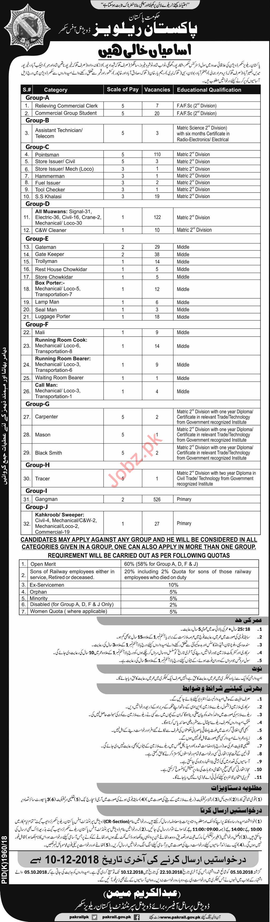 Pakistan Railways Divisional Office Jobs 2018 in Sukkur