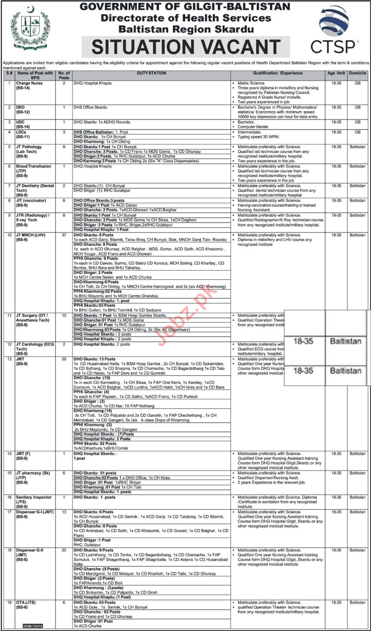 Directorate of Health Services Baltistan Region Skardu Jobs