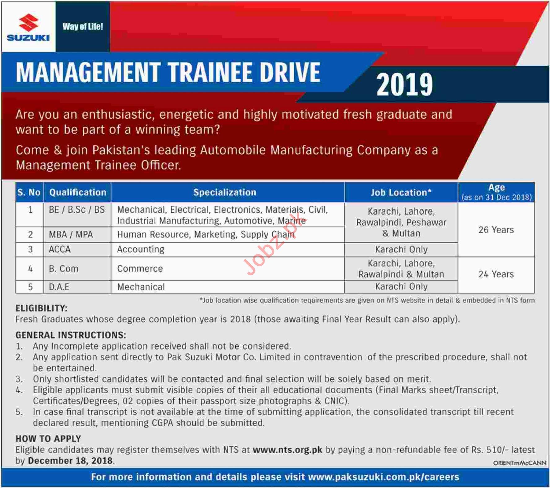 Pak Suzuki Motor Co Ltd Jobs For Management Trainee Officer