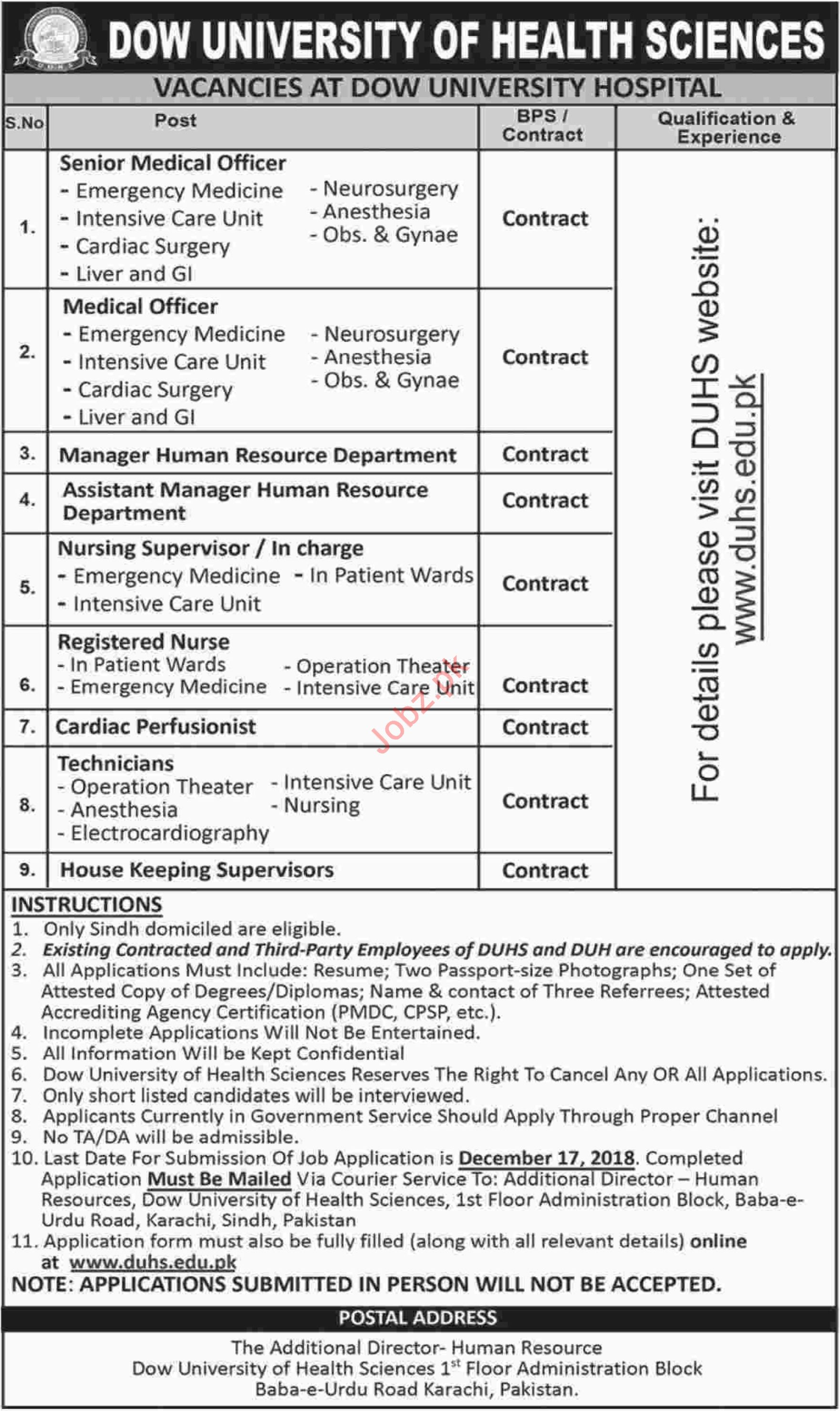 Dow University Hospital Medical Officer Jobs