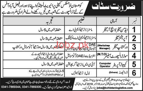 Kohistan Logistic Company Private Limited Jobs