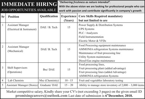 Assistant Manager Jobs in Private Company