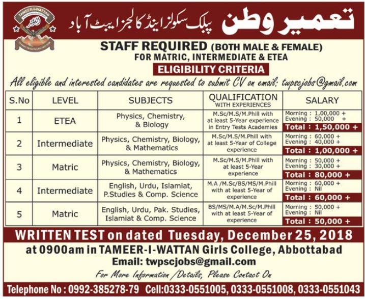 Tameer I Wattan Schools & College Abbottabad Jobs 2019