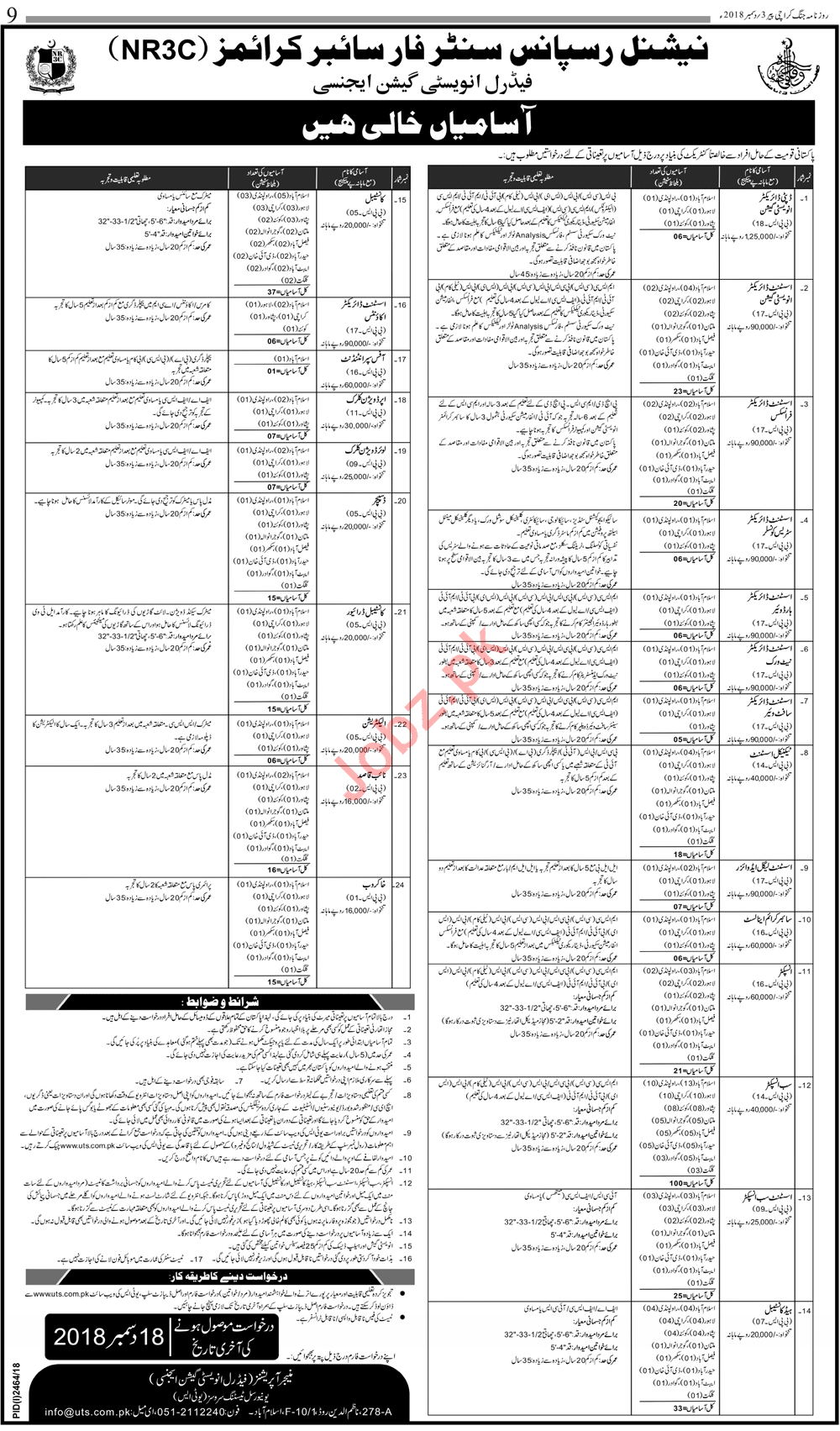 FIA Jobs 2019 for Inspectors, Sub Inspectors & Constables