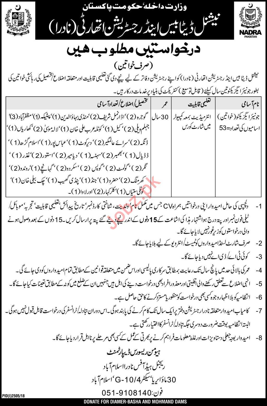 Federal Ministry Of Interior Vacancies
