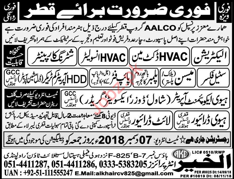 AALCO Group Jobs 2019 in Qatar