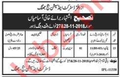 District & Session Judge Jhang Jobs 2019 for Watchman