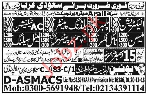 Electrician, Plumber, Building Painter & AC Technician Jobs