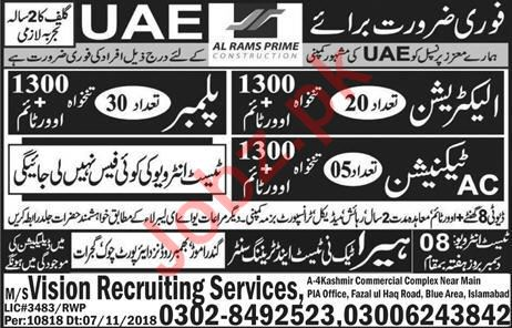 Electrician, AC Technician & Plumber Jobs 2019