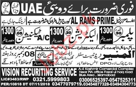 Plumber, Electrician & AC Technician Jobs 2019