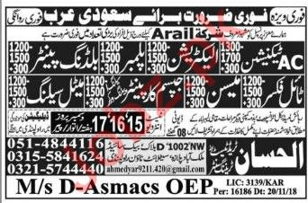 Arail Group Jobs 2019 in Saudi Arabia