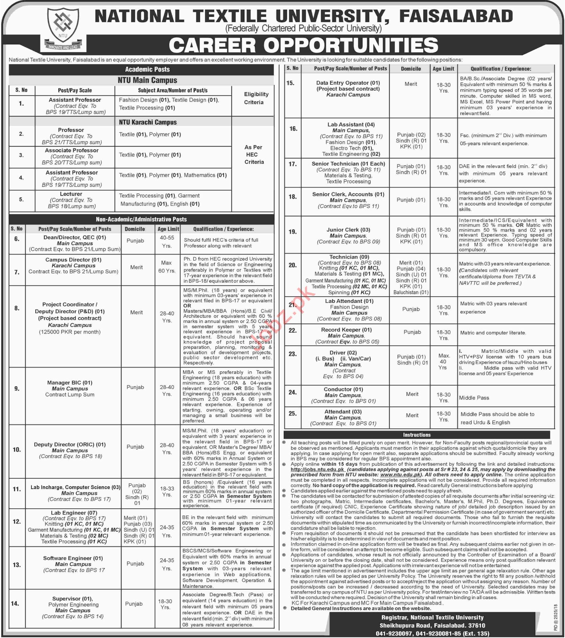 National Textile University NTU Faisalabad Jobs 2019