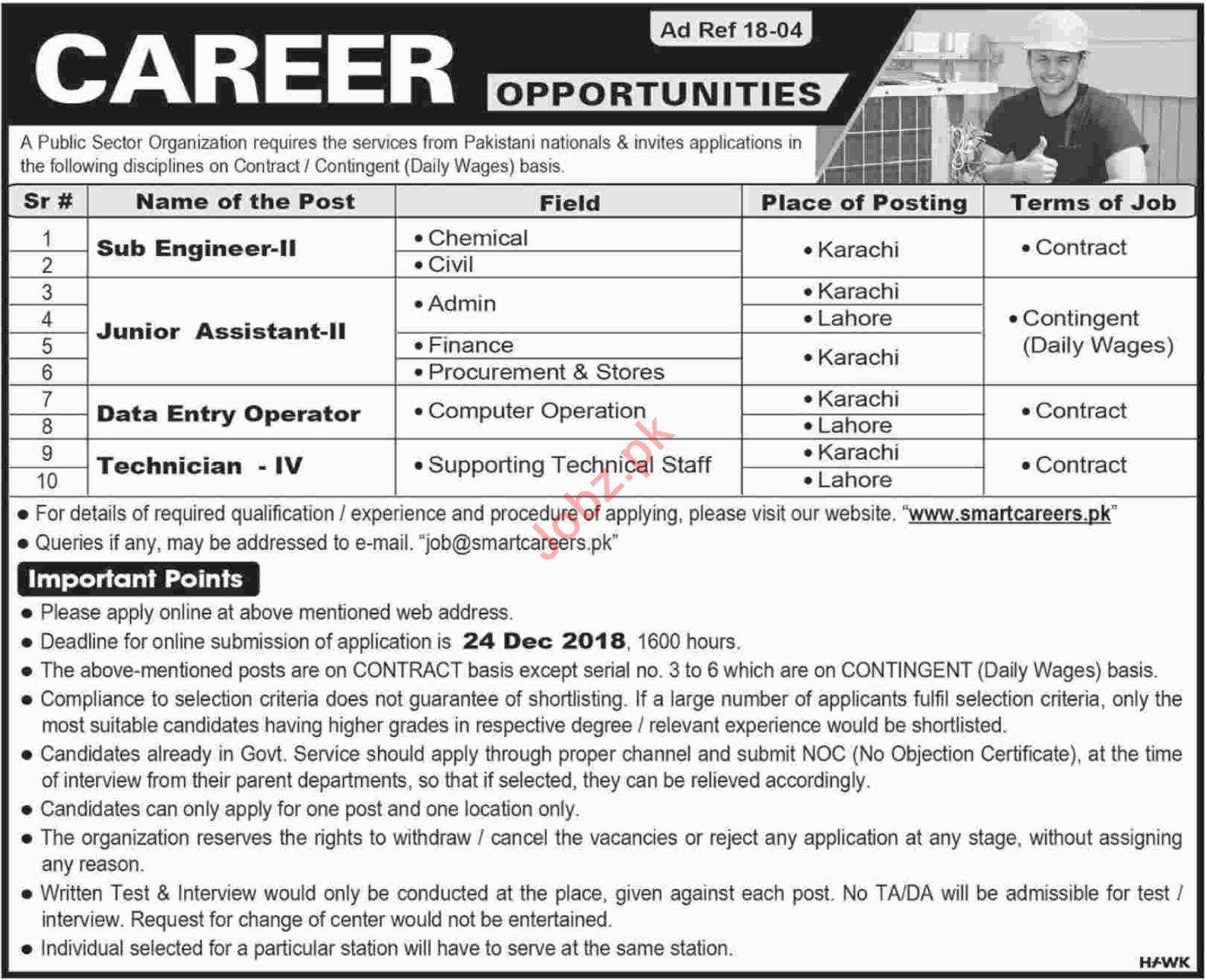 Sub Engineer Jobs at Public Sector Organization