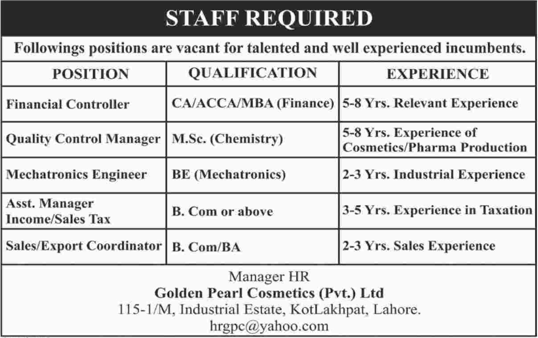 Financial Controller Jobs in Private Company