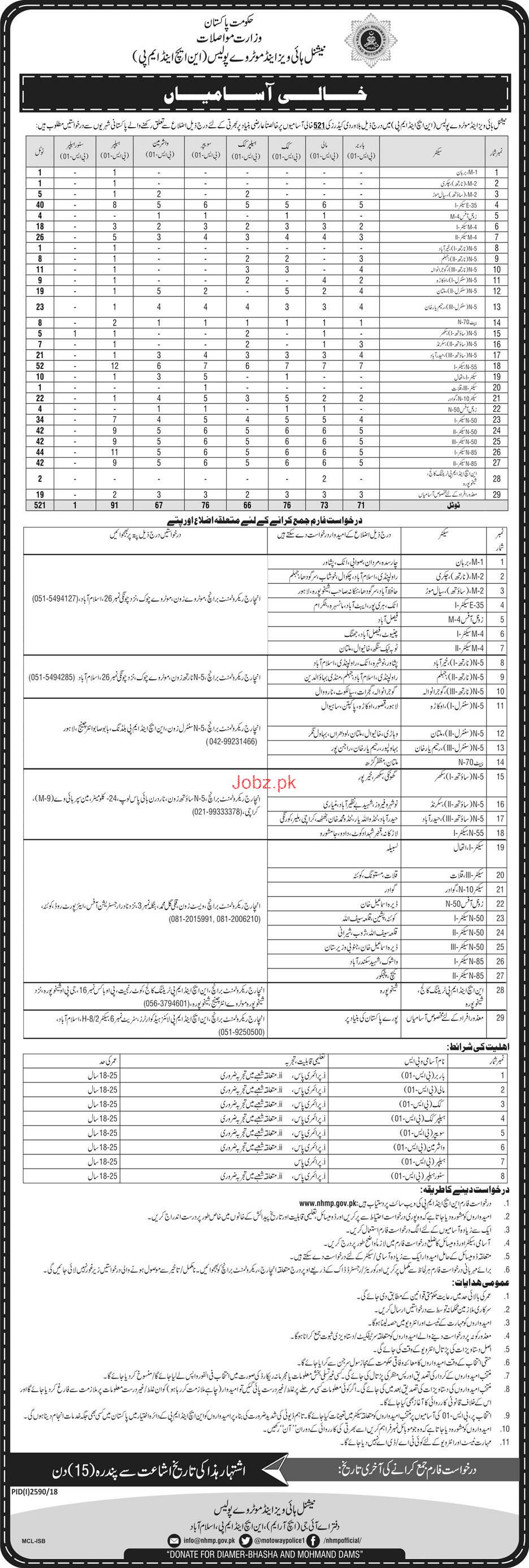 National Highway and Motorway Police NH and MP Jobs