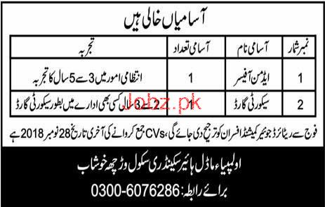Admin Officer and Security Guard Job Opportunity