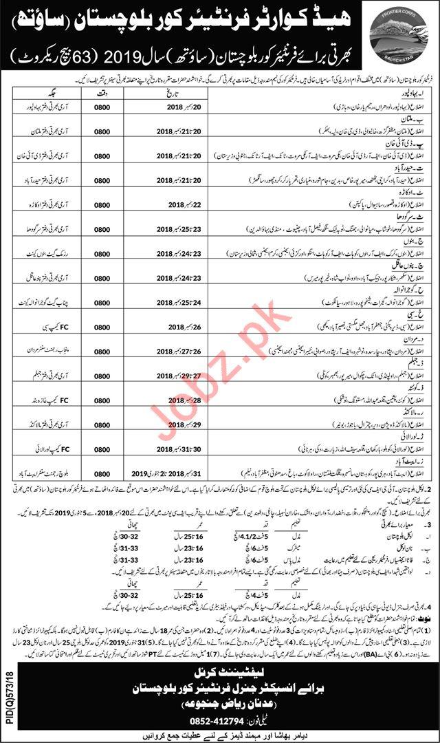 Headquarter Frontier Core Balochistan South Job 2019