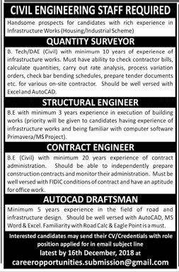 Civil Engineer Jobs in Private Company