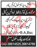 New Cantt Public School System Lahore Jobs 2019 for Teachers