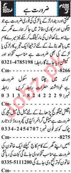 Miscellaneous Staff Jobs 2019 in Quetta