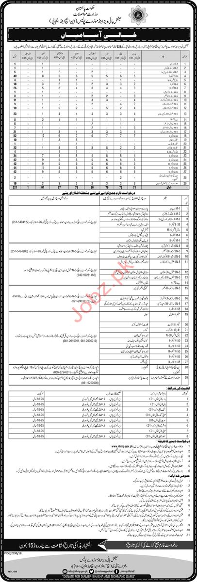 National Highways and Motorway Police Clarical Jobs 2019